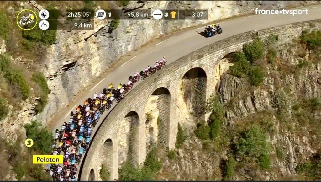 Peloton du Tour de France